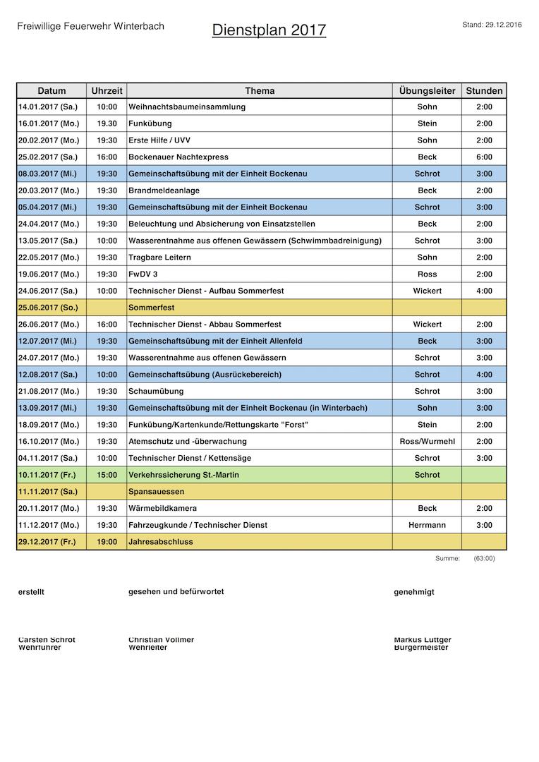 Ausbildungsplan 2017